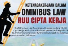 Photo of Omnibus Law Cipta Kerja Bangkitkan Perekonomian Bangsa